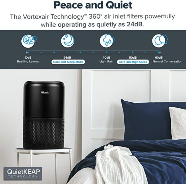 LEVOIT Air Purifier for Home Allergies Pets Hair Smokers in Bedroom, H13 True HEPA Air Purifiers Filter, 24db Quiet Air Cleaner, Remove 99.97% Smoke Dust Mold Pollen for Large Room, Core 300, White 13